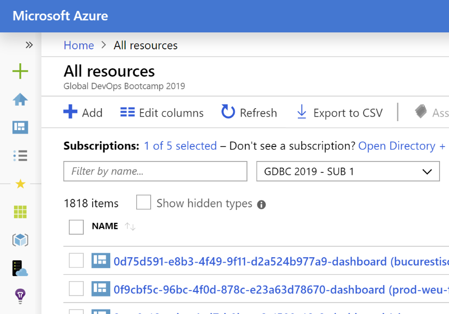 Azure Resources for subscription 1